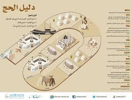 دليل الحاج لجنة الدعوة الإلكترونية