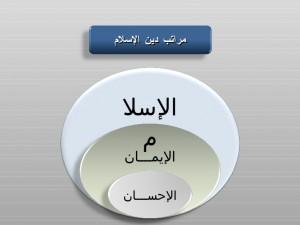 مراتب دين الإسلام