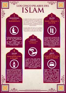 Hadices sobre los cinco pilares