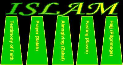 इस्लामको परिभाषा के हो ?
