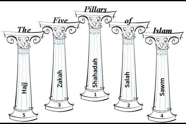 an introduction to the mythology of the five pillars of islam The five pillars of islam are core beliefs that shape muslim thought, deed, and society a muslim who fulfills the five pillars of islam, remains in the faith of islam, and sincerely repents of his sins will make it to jannah (paradise) if he performs the five pillars but does not remain in the.