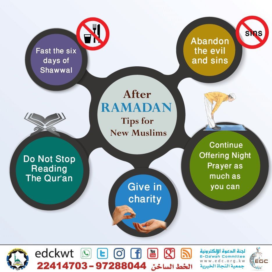 After Ramadan Tips For New Muslims Infographic