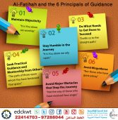 Al-Fatihah and the 6 Principles of Guidance (Infographic)